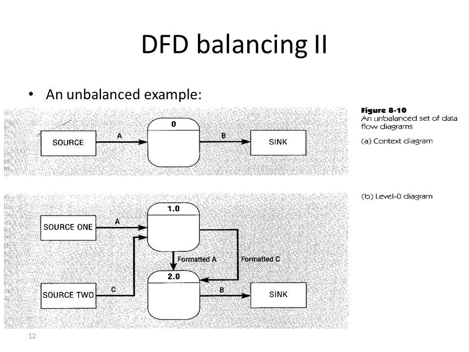 12 DFD balancing II An unbalanced example: