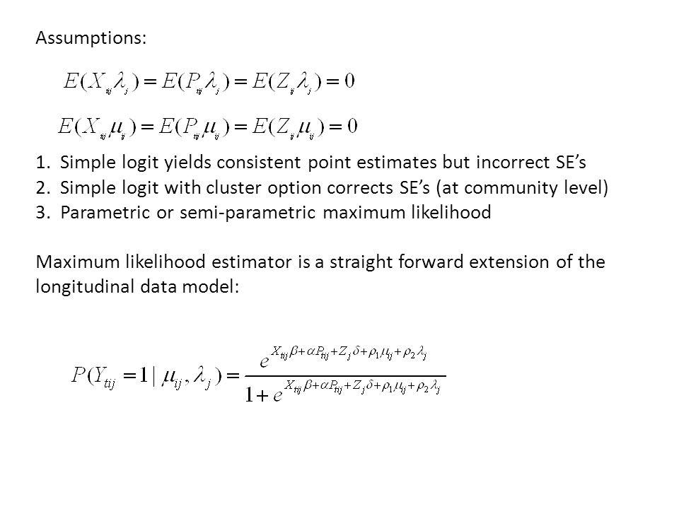 Assumptions: 1. Simple logit yields consistent point estimates but incorrect SE's 2.