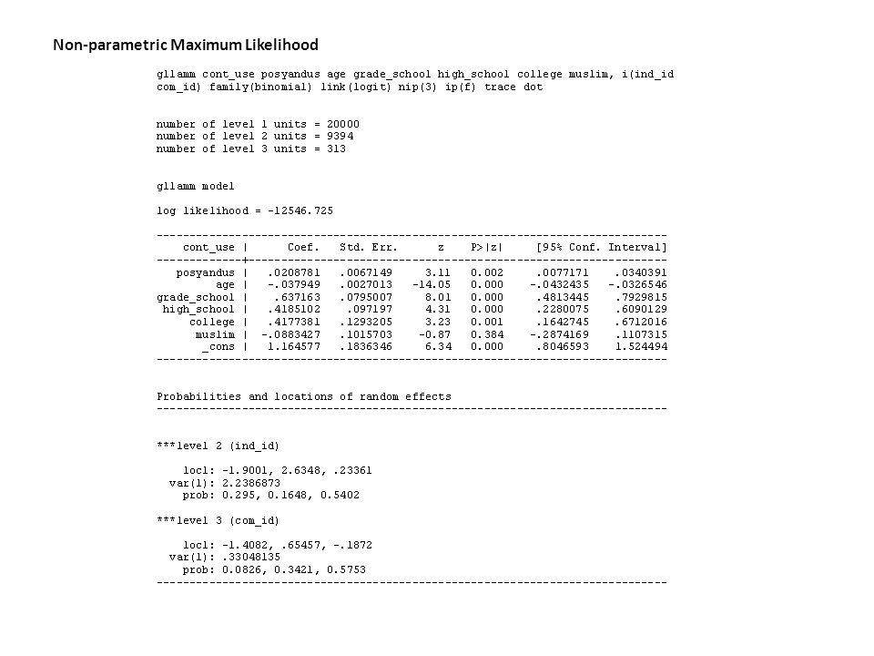 Non-parametric Maximum Likelihood