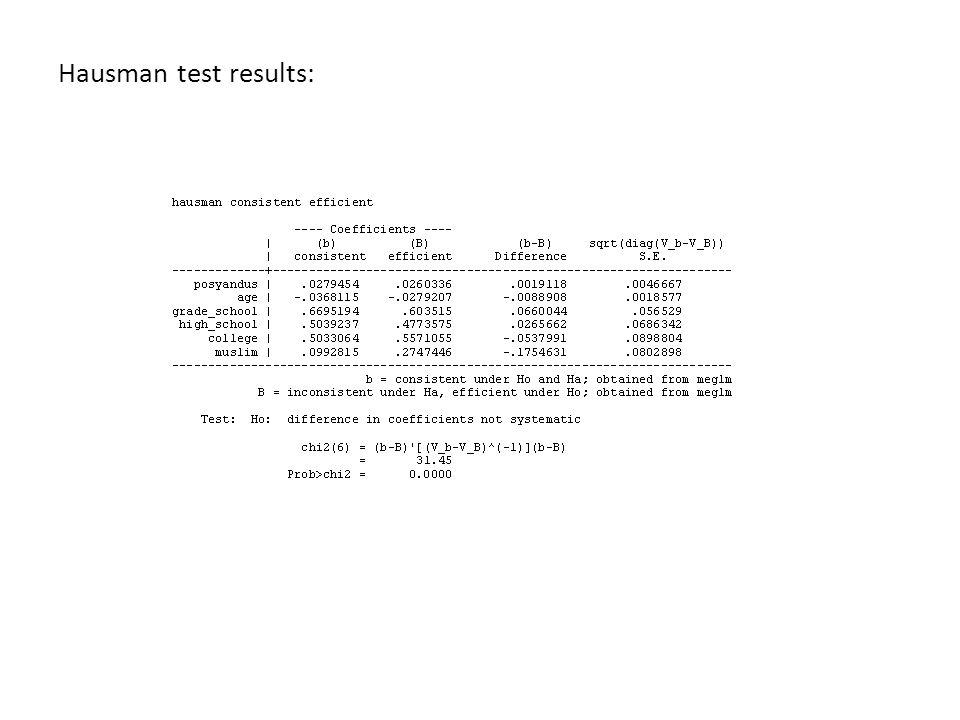 Hausman test results: