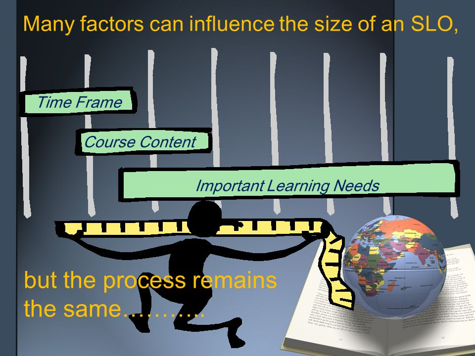 Many factors can influence the size of an SLO, but the process remains the same………..