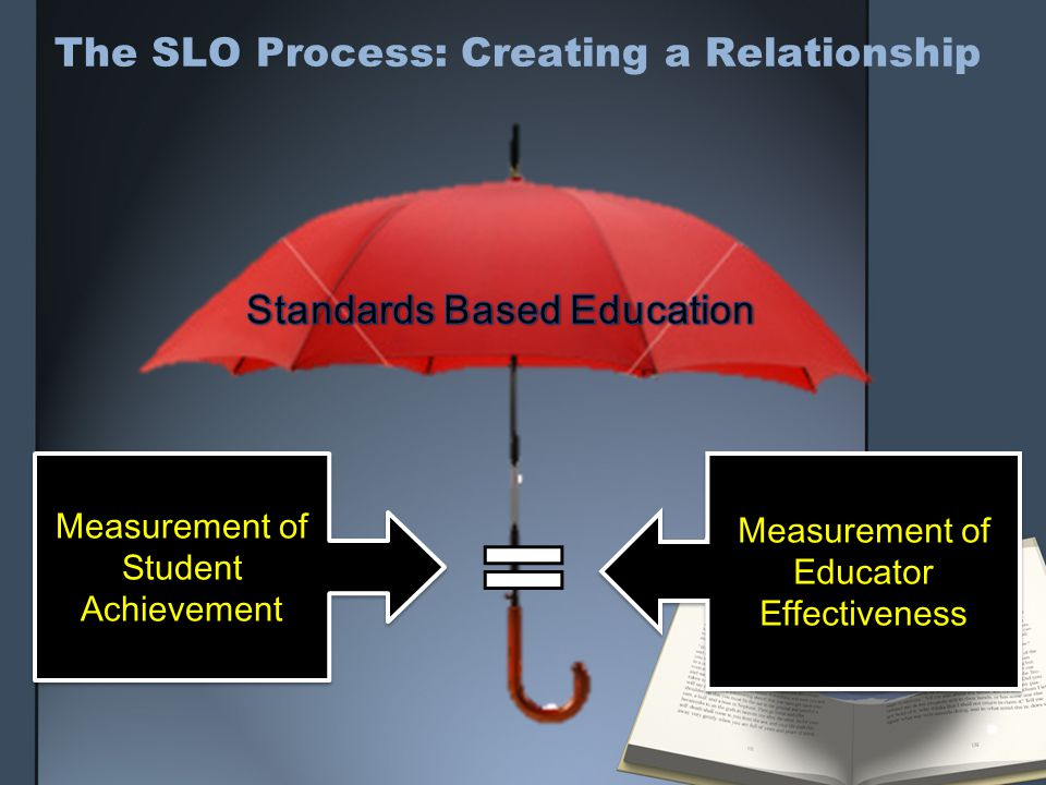 The SLO Process: Creating a Relationship Measurement of Student Achievement Measurement of Educator Effectiveness