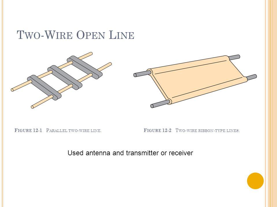 T WO -W IRE O PEN L INE F IGURE 12-1 P ARALLEL TWO - WIRE LINE.