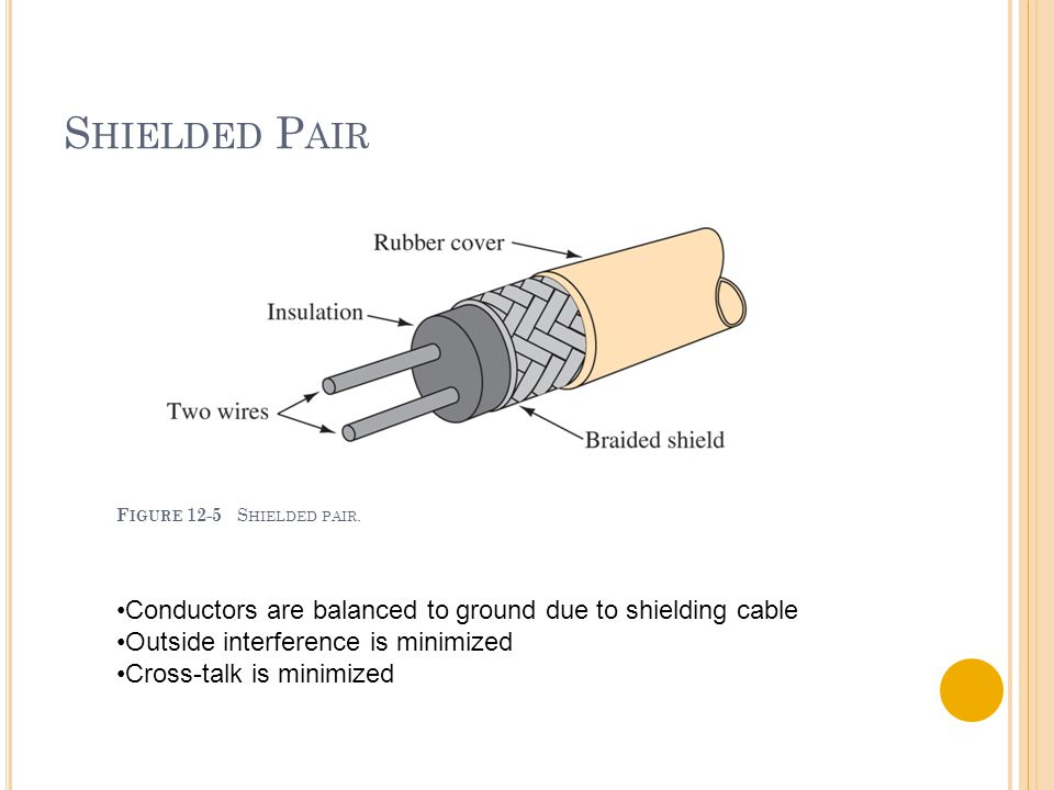 S HIELDED P AIR F IGURE 12-5 S HIELDED PAIR. Conductors are balanced to ground due to shielding cable Outside interference is minimized Cross-talk is