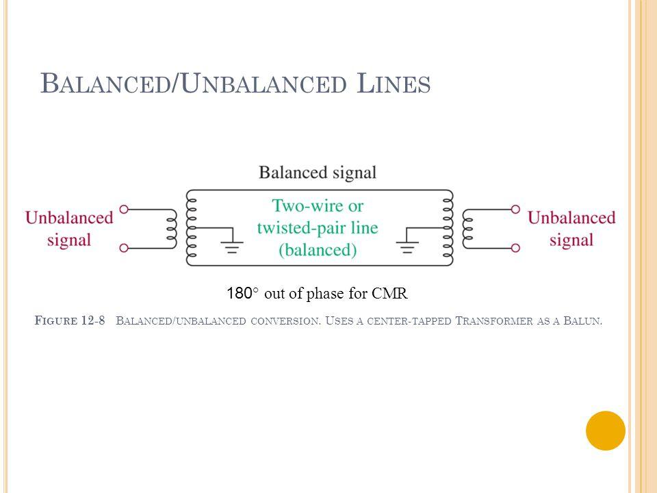 B ALANCED /U NBALANCED L INES F IGURE 12-8 B ALANCED / UNBALANCED CONVERSION.