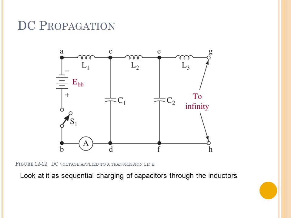 DC P ROPAGATION F IGURE 12-12 DC VOLTAGE APPLIED TO A TRANSMISSION LINE. Look at it as sequential charging of capacitors through the inductors