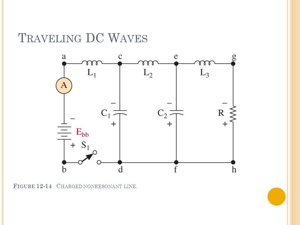 T RAVELING DC W AVES F IGURE 12-14 C HARGED NONRESONANT LINE.