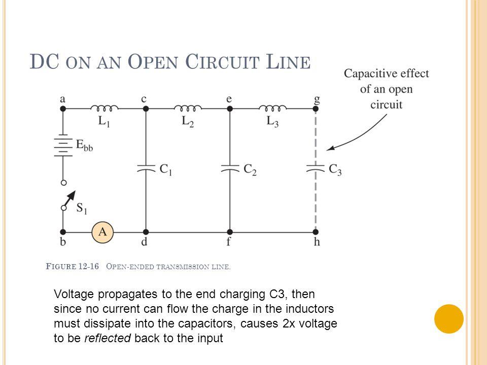 DC ON AN O PEN C IRCUIT L INE F IGURE 12-16 O PEN - ENDED TRANSMISSION LINE.