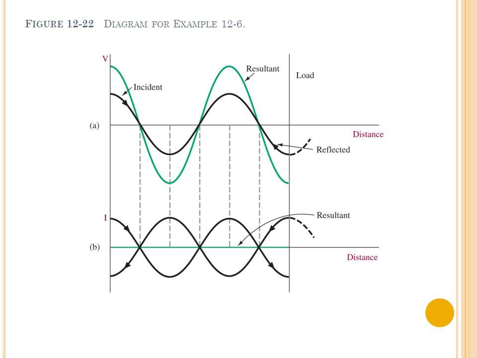 F IGURE 12-22 D IAGRAM FOR E XAMPLE 12-6.