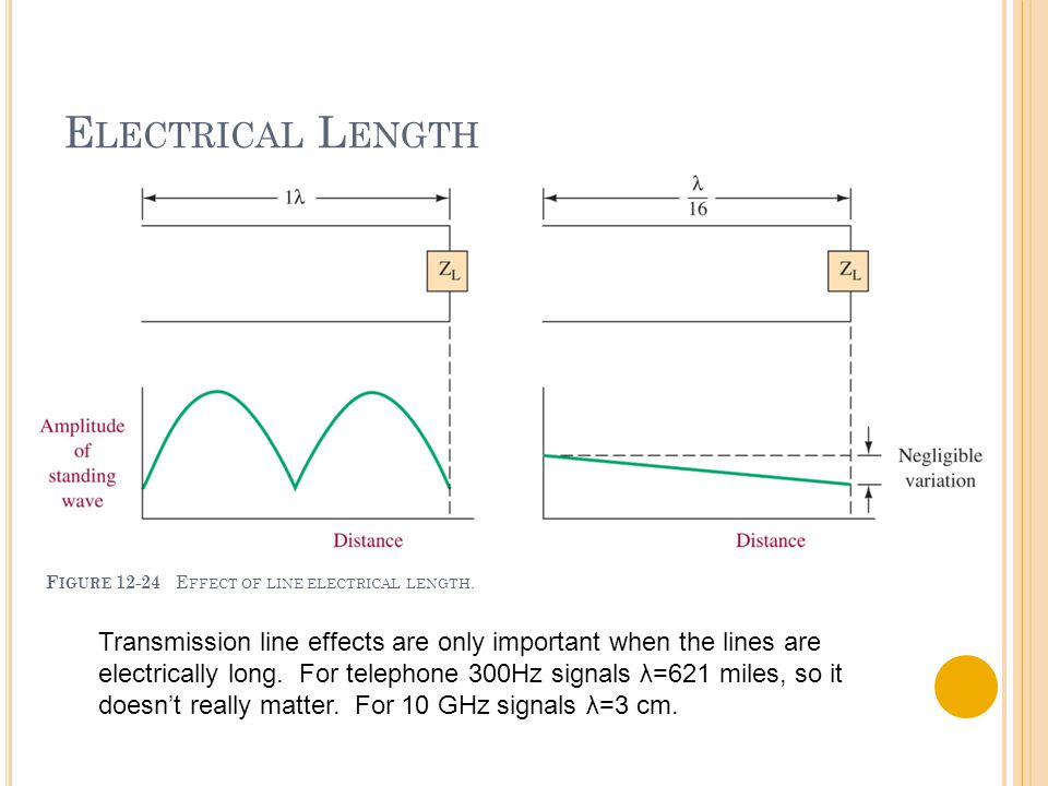 E LECTRICAL L ENGTH F IGURE 12-24 E FFECT OF LINE ELECTRICAL LENGTH. Transmission line effects are only important when the lines are electrically long
