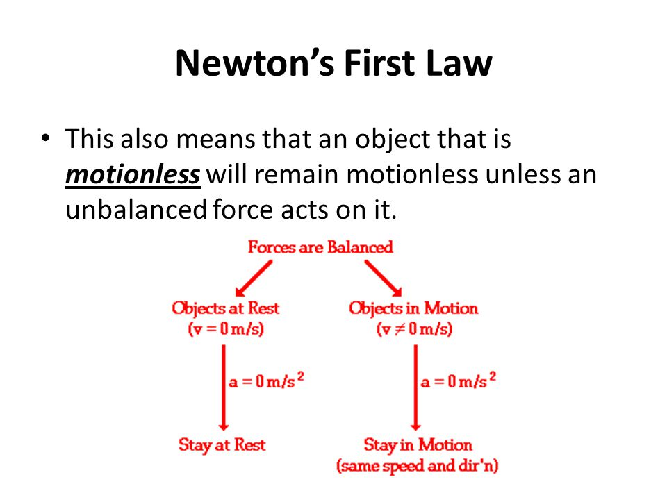 This also means that an object that is motionless will remain motionless unless an unbalanced force acts on it.