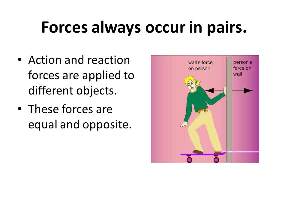 Forces always occur in pairs. Action and reaction forces are applied to different objects.