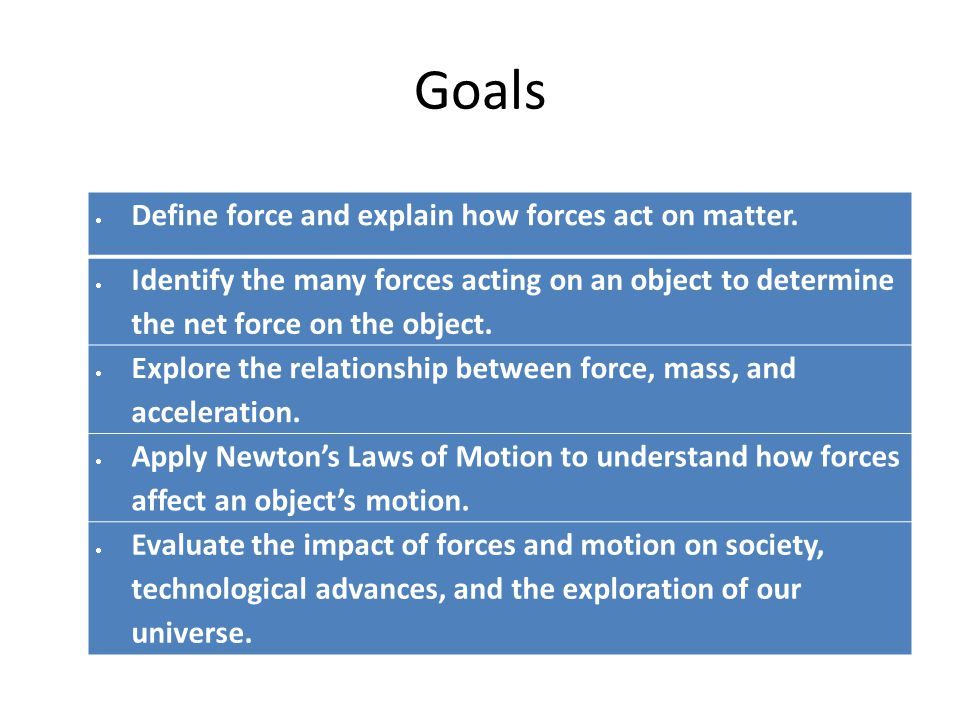 Goals  Define force and explain how forces act on matter.