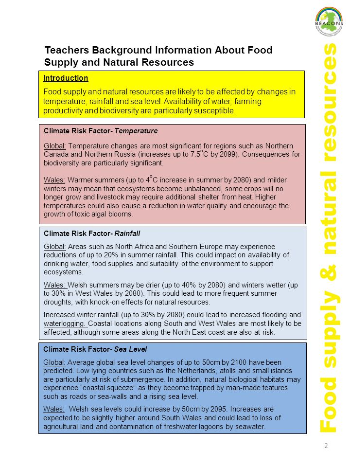2 Food supply & natural resources Introduction Food supply and natural resources are likely to be affected by changes in temperature, rainfall and sea level.