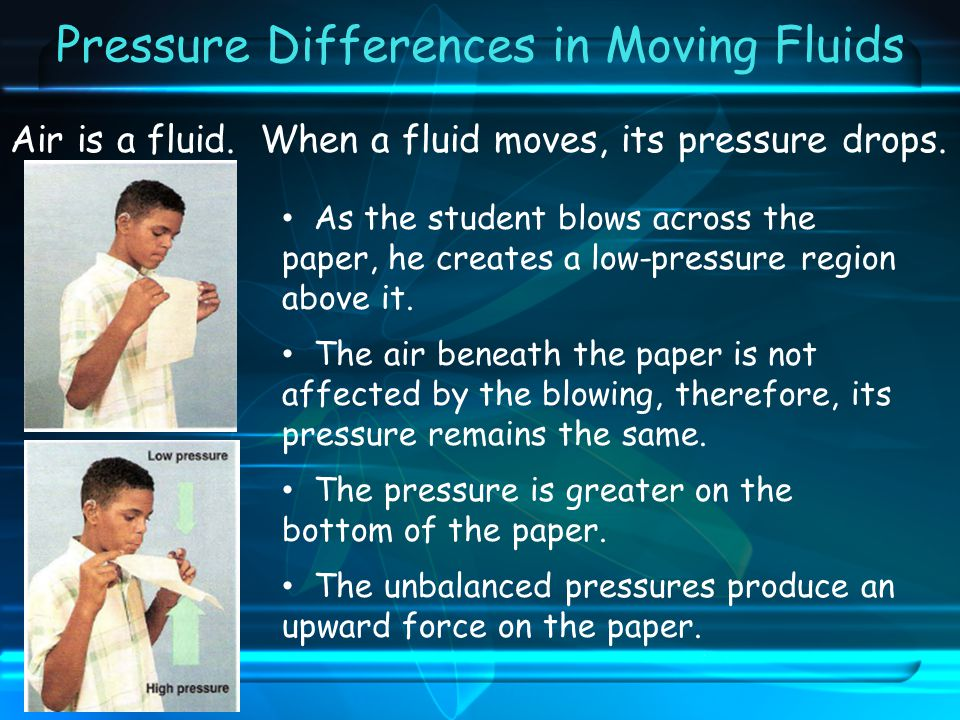 Pressure Differences in Moving Fluids Air is a fluid.