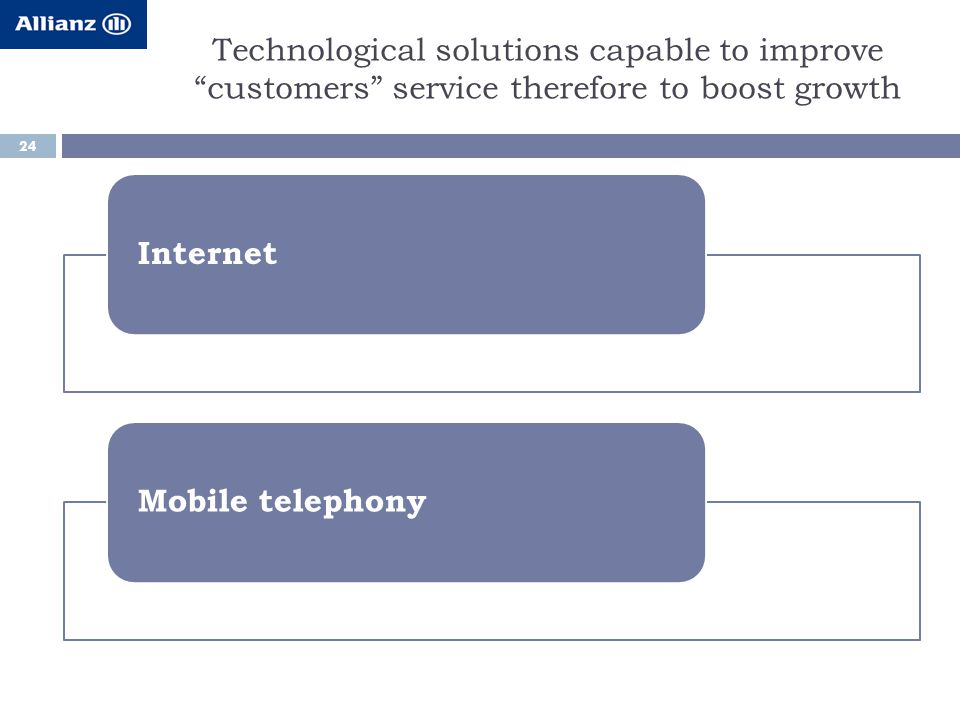Technological solutions capable to improve customers service therefore to boost growth 24 InternetMobile telephony