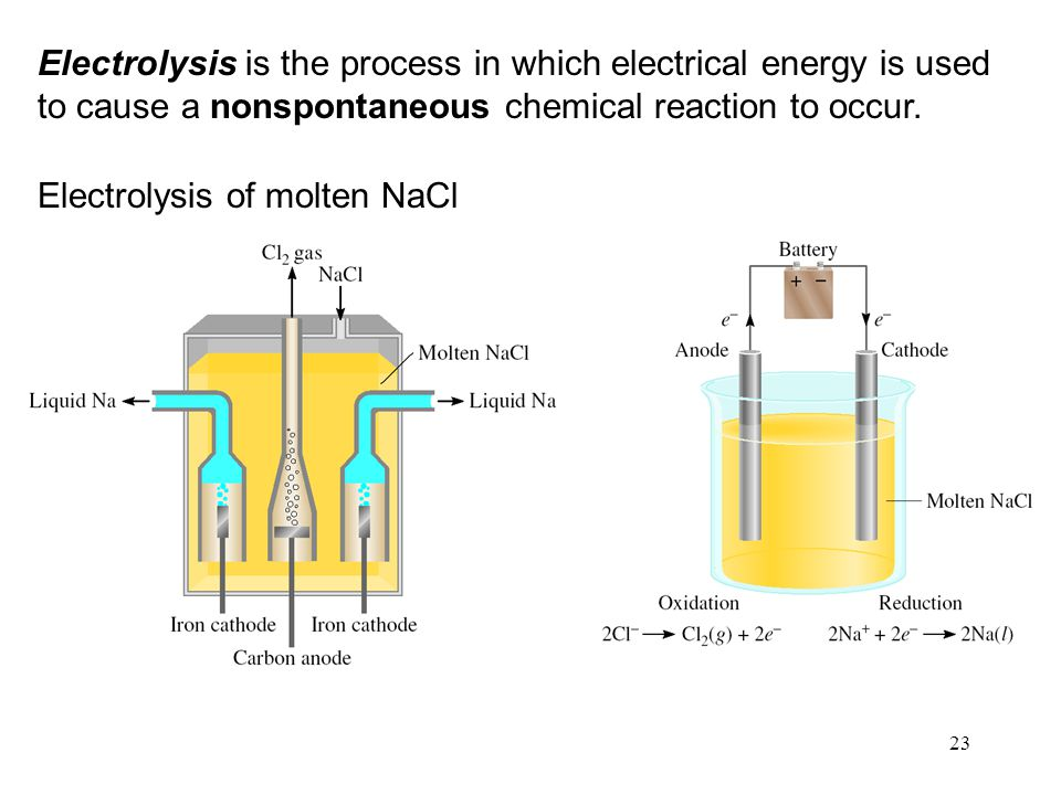 23 Electrolysis is the process in which electrical energy is used to cause a nonspontaneous chemical reaction to occur. Electrolysis of molten NaCl