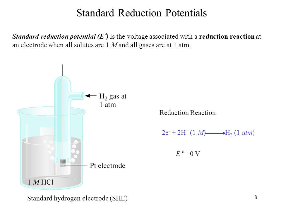 8 Standard Reduction Potentials Standard reduction potential (E ° ) is the voltage associated with a reduction reaction at an electrode when all solut