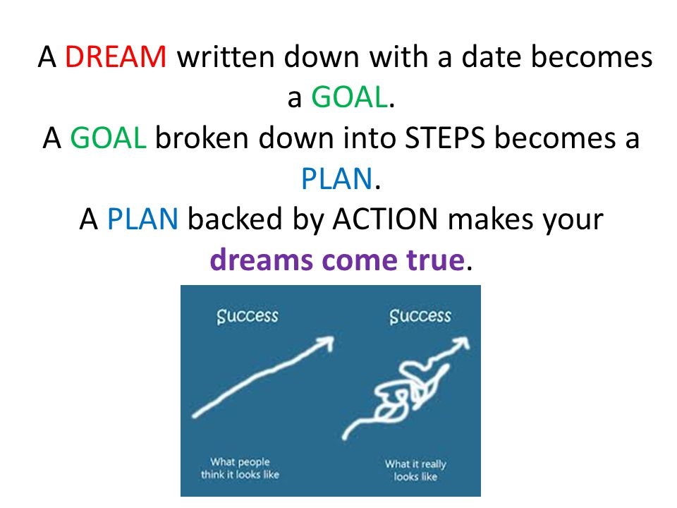 A DREAM written down with a date becomes a GOAL.A GOAL broken down into STEPS becomes a PLAN.