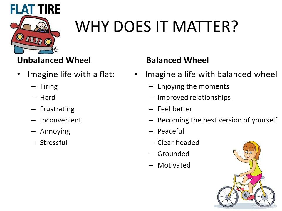WHY DOES IT MATTER? Unbalanced Wheel Imagine life with a flat: – Tiring – Hard – Frustrating – Inconvenient – Annoying – Stressful Balanced Wheel Imag