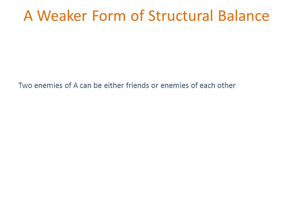 A Weaker Form of Structural Balance Two enemies of A can be either friends or enemies of each other