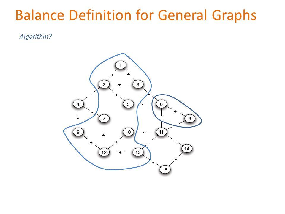 Balance Definition for General Graphs Algorithm?