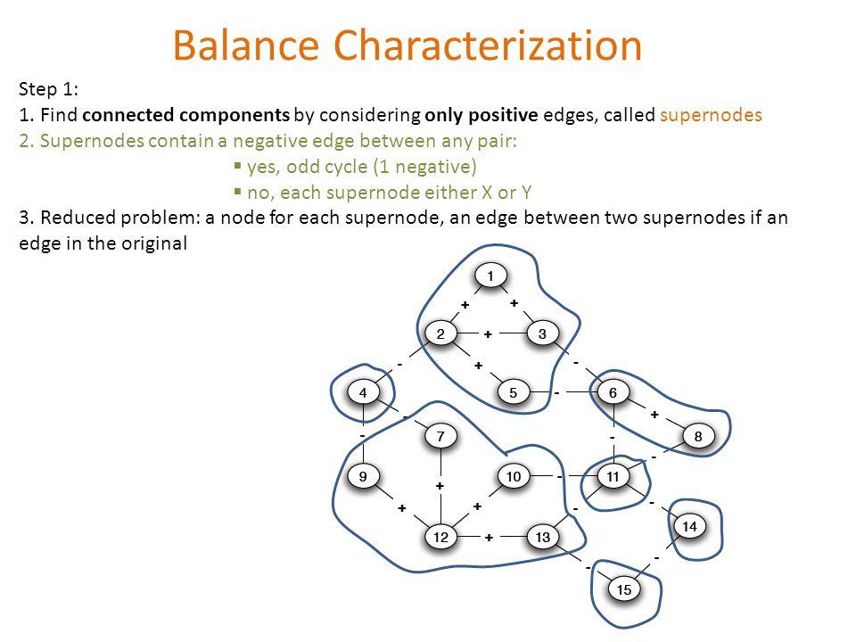 Balance Characterization Step 1: 1.