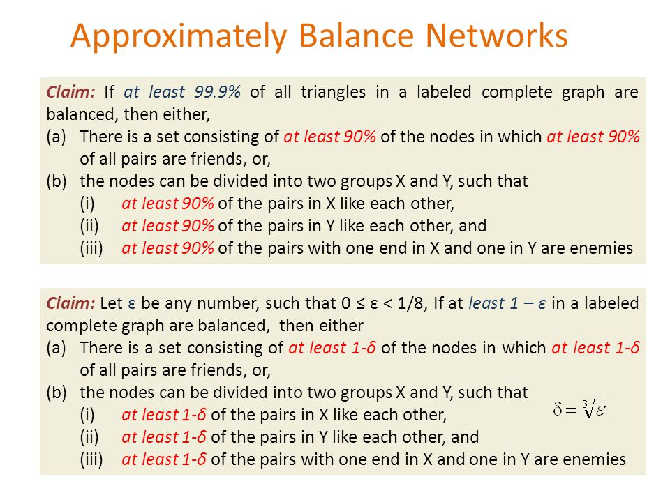 Approximately Balance Networks Claim: Let ε be any number, such that 0 ≤ ε < 1/8, If at least 1 – ε in a labeled complete graph are balanced, then either (a)There is a set consisting of at least 1-δ of the nodes in which at least 1-δ of all pairs are friends, or, (b)the nodes can be divided into two groups X and Y, such that (i) at least 1-δ of the pairs in X like each other, (ii) at least 1-δ of the pairs in Y like each other, and (iii) at least 1-δ of the pairs with one end in X and one in Y are enemies Claim: If at least 99.9% of all triangles in a labeled complete graph are balanced, then either, (a)There is a set consisting of at least 90% of the nodes in which at least 90% of all pairs are friends, or, (b)the nodes can be divided into two groups X and Y, such that (i) at least 90% of the pairs in X like each other, (ii) at least 90% of the pairs in Y like each other, and (iii) at least 90% of the pairs with one end in X and one in Y are enemies