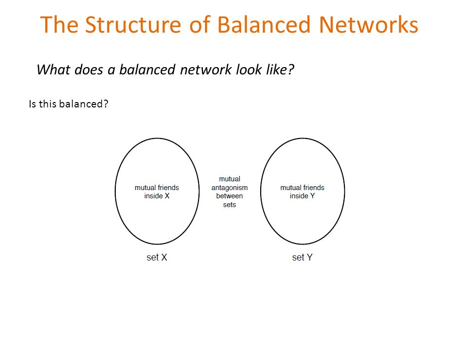 The Structure of Balanced Networks What does a balanced network look like Is this balanced