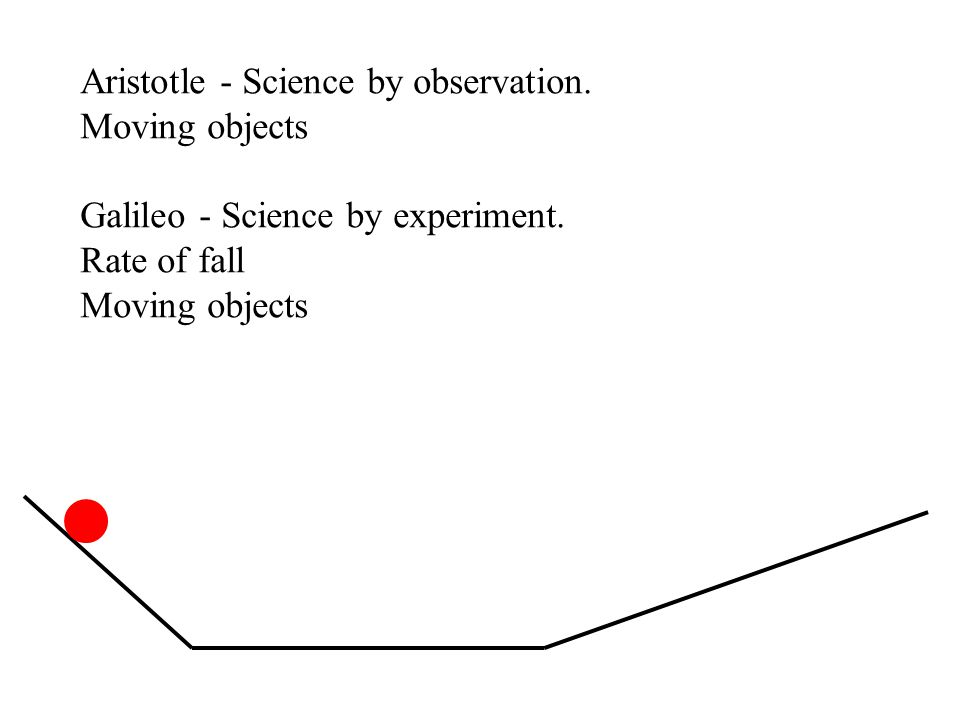 Aristotle - Science by observation. Moving objects Galileo - Science by experiment. Rate of fall Moving objects