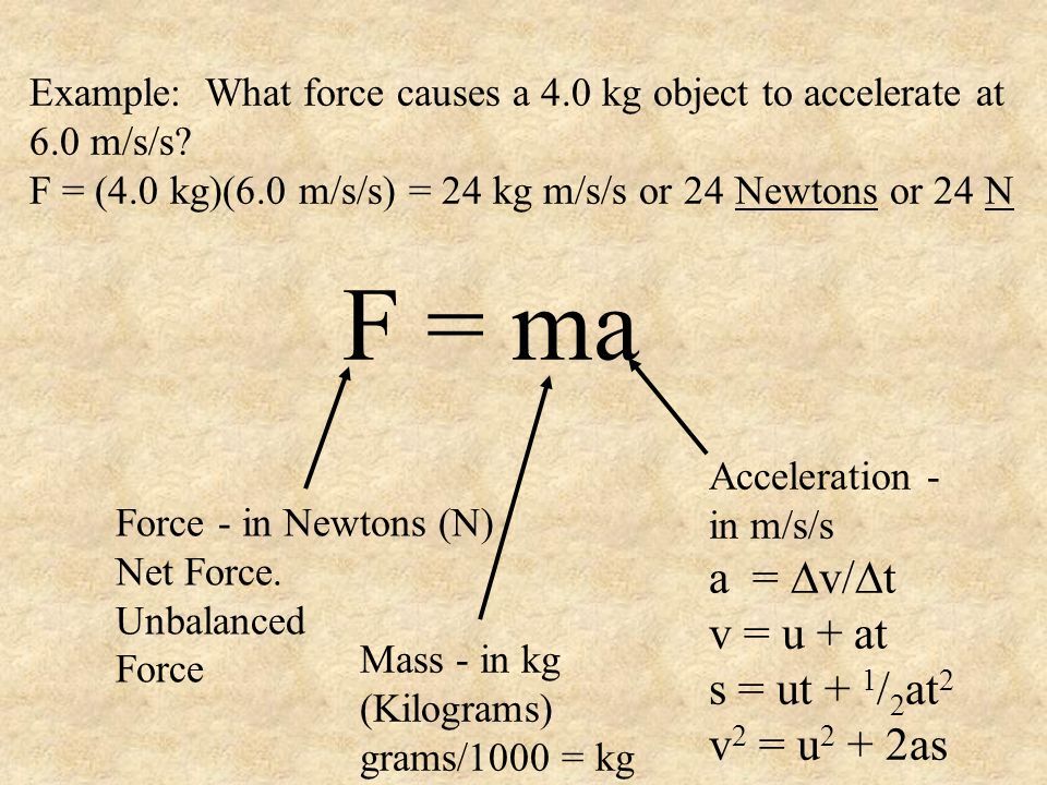 F = ma Force - in Newtons (N) Net Force. Unbalanced Force Mass - in kg (Kilograms) grams/1000 = kg Acceleration - in m/s/s a =  v/  t v = u + at s =
