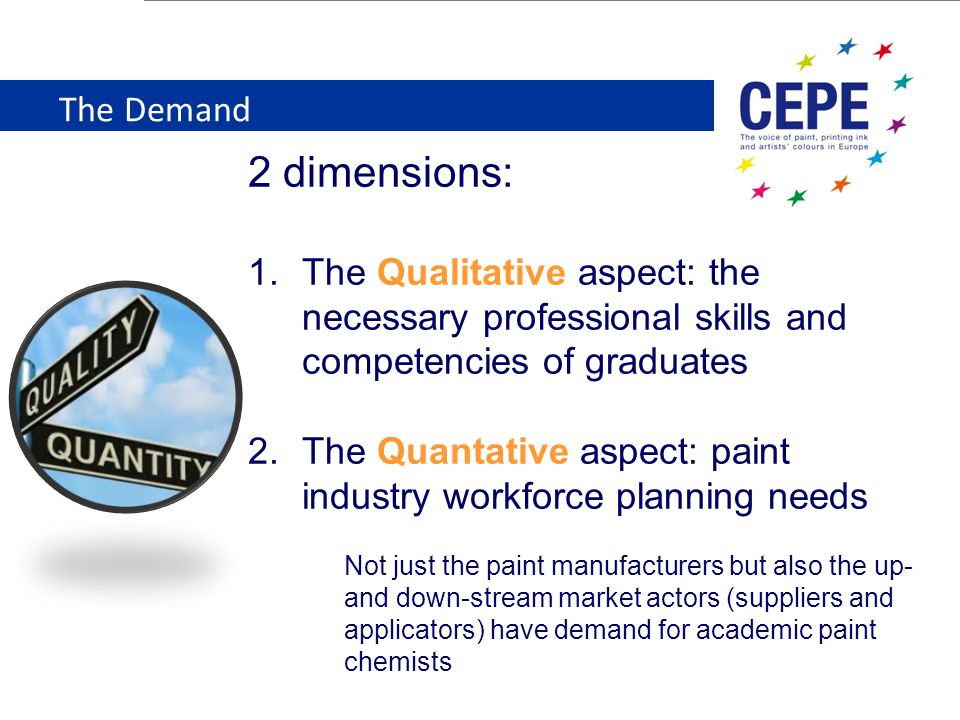Demand Assessment Hypothesis used:  R&D equals 3% of turnover  Labs have 1 academic per 3 assistant's  The paint academic remains, on average, 10 years in product development  Evolution of paint market