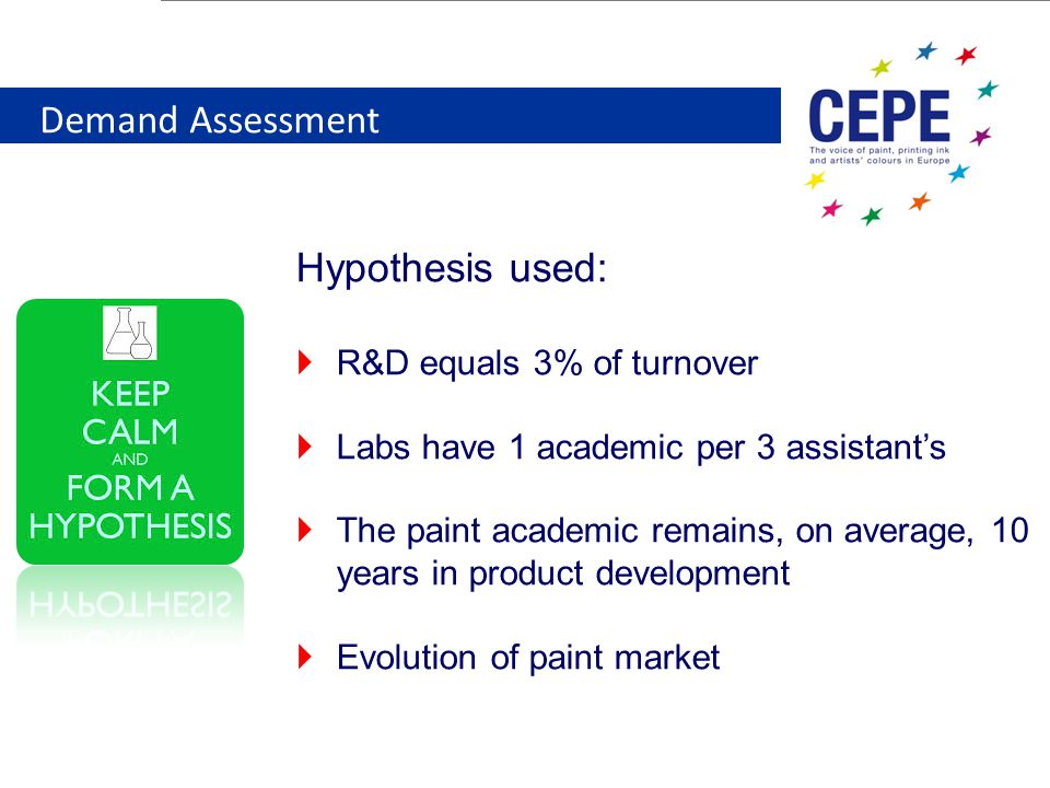 Demand Assessment Hypothesis used:  R&D equals 3% of turnover  Labs have 1 academic per 3 assistant's  The paint academic remains, on average, 10 years in product development  Evolution of paint market