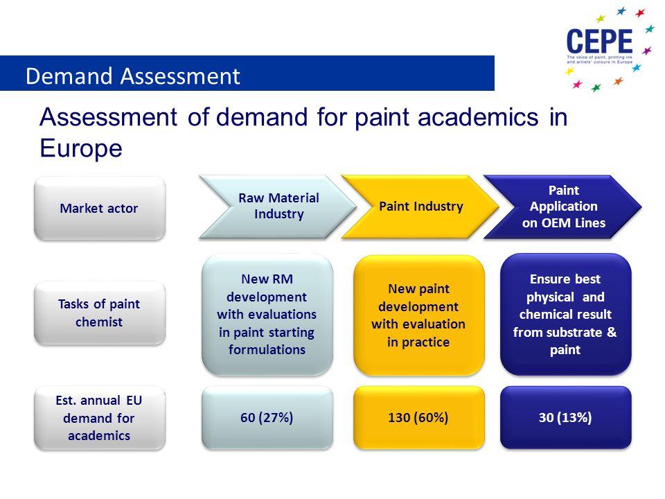 The Supply European Institutes where chemists can study paint or colour chemistry Leeds Lyon Stuttgart Krefeld Paderborn