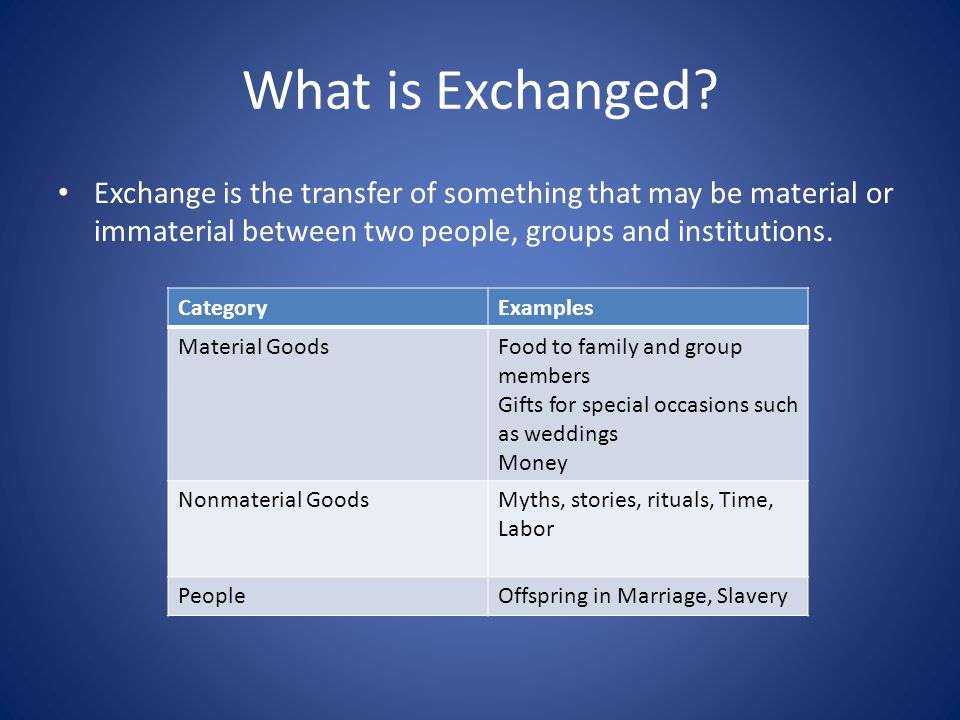 What is Exchanged.