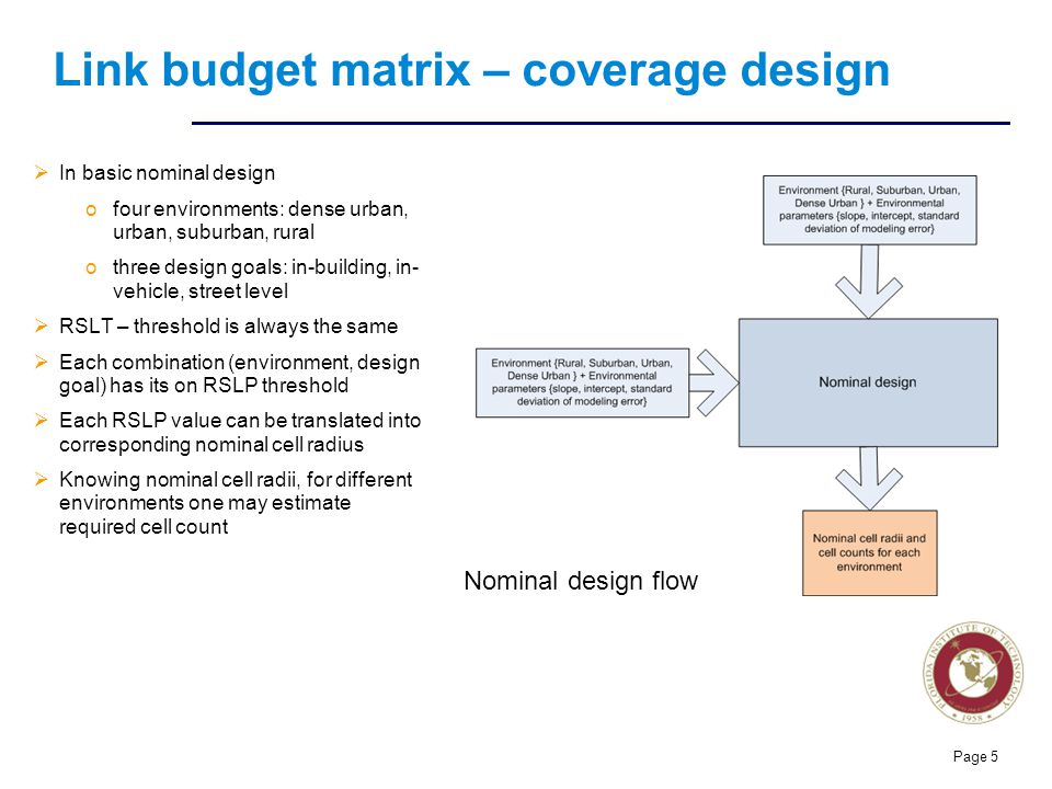 Florida Institute of technologies Link budget matrix – coverage design  In basic nominal design ofour environments: dense urban, urban, suburban, rur