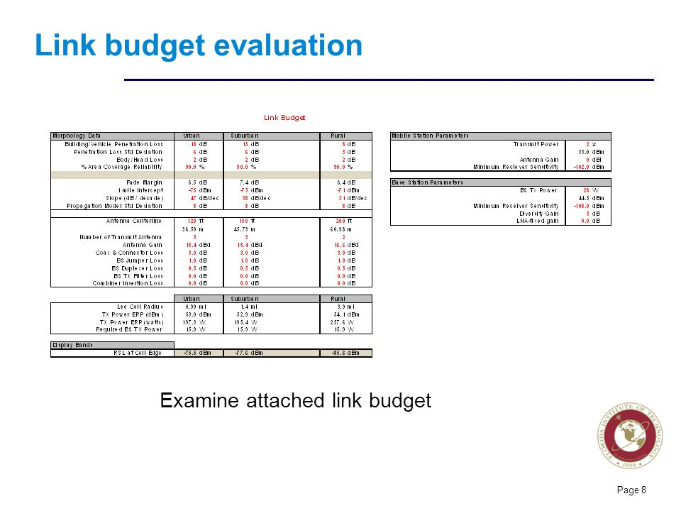 Florida Institute of technologies Link budget evaluation Page 8 Examine attached link budget