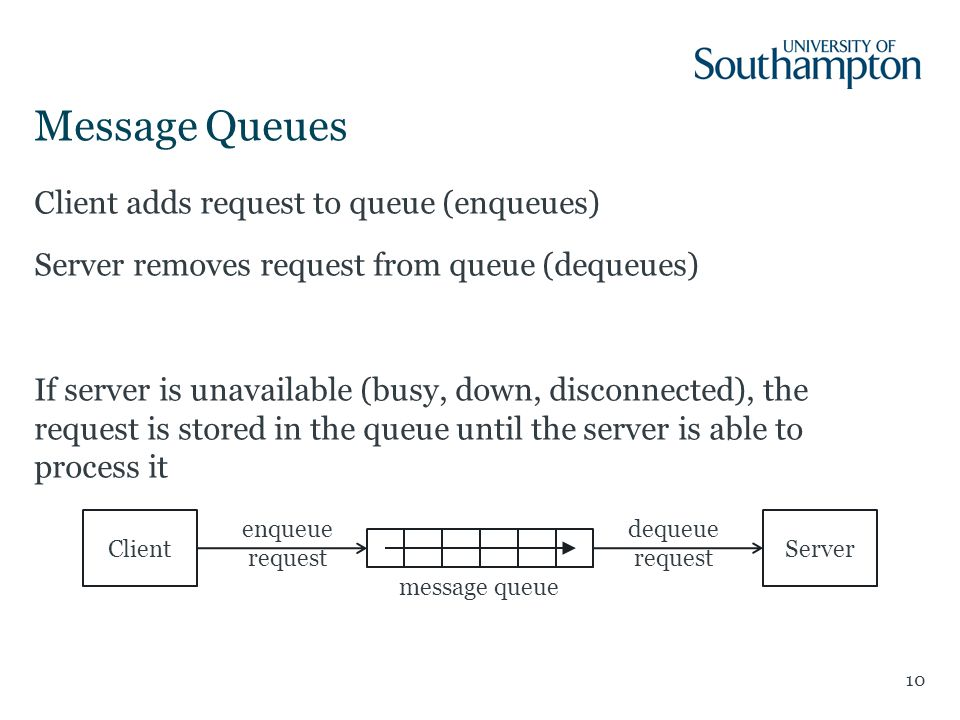 10 Client adds request to queue (enqueues) Server removes request from queue (dequeues) If server is unavailable (busy, down, disconnected), the request is stored in the queue until the server is able to process it Message Queues ClientServer message queue enqueue request dequeue request