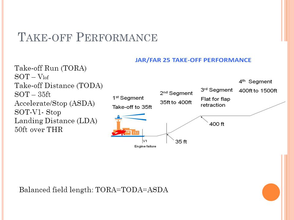 T AKE - OFF P ERFORMANCE Take-off Run (TORA) SOT – V lof Take-off Distance (TODA) SOT – 35ft Accelerate/Stop (ASDA) SOT-V1- Stop Landing Distance (LDA) 50ft over THR Balanced field length: TORA=TODA=ASDA