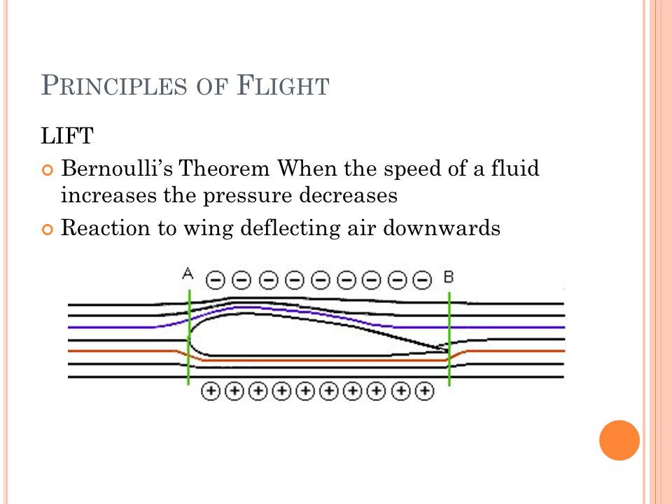 P RINCIPLES OF F LIGHT LIFT Bernoulli's Theorem When the speed of a fluid increases the pressure decreases Reaction to wing deflecting air downwards