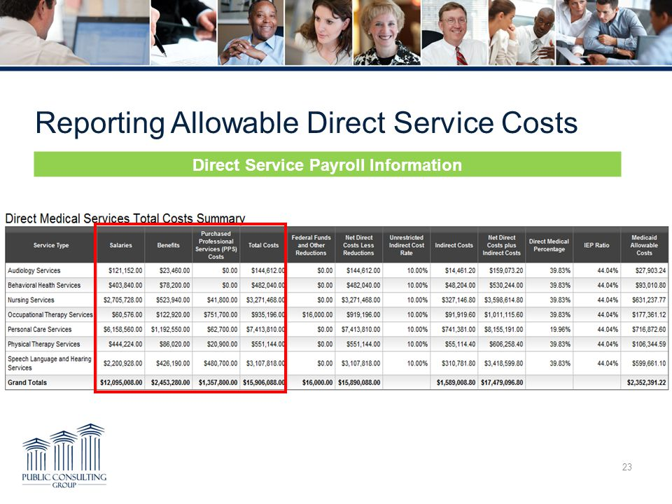 Reporting Allowable Direct Service Costs 23 Direct Service Payroll Information