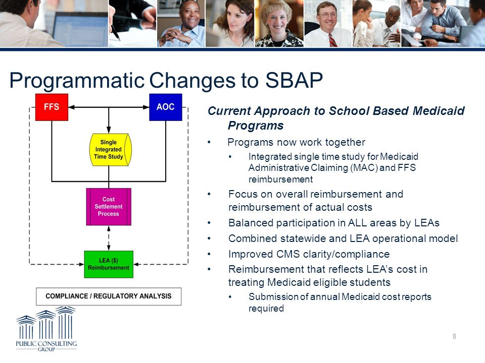 Programmatic Changes to SBAP Current Approach to School Based Medicaid Programs Programs now work together Integrated single time study for Medicaid Administrative Claiming (MAC) and FFS reimbursement Focus on overall reimbursement and reimbursement of actual costs Balanced participation in ALL areas by LEAs Combined statewide and LEA operational model Improved CMS clarity/compliance Reimbursement that reflects LEA's cost in treating Medicaid eligible students Submission of annual Medicaid cost reports required 8