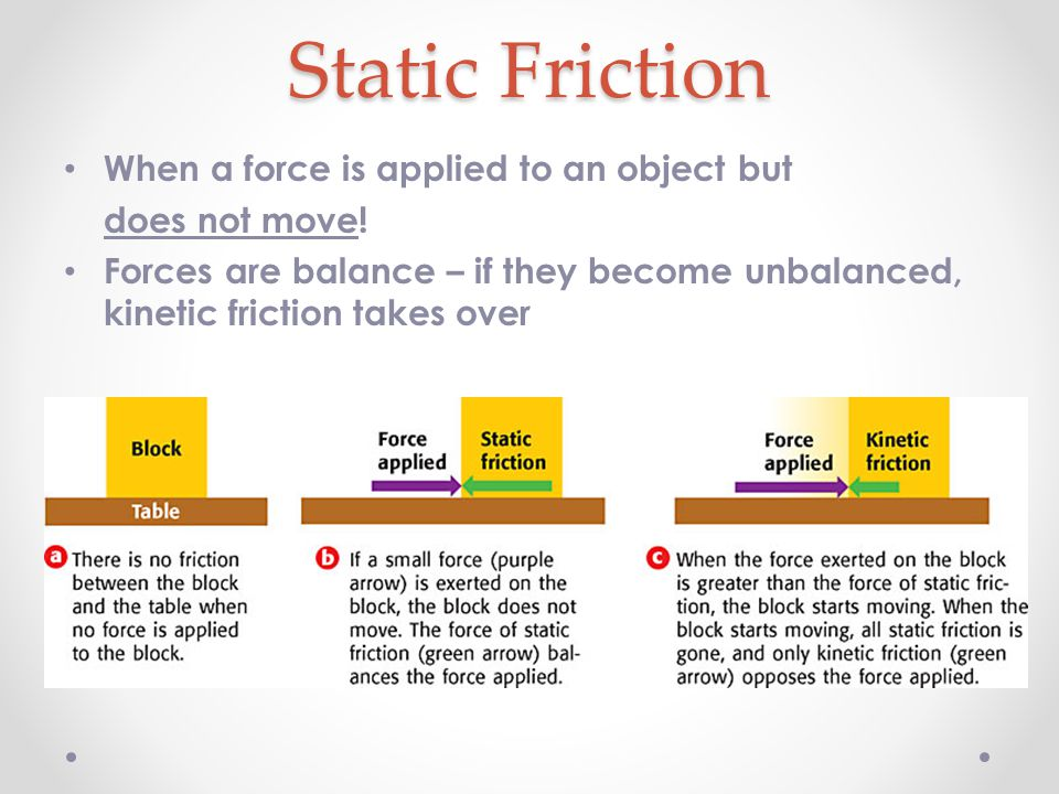 Kinetic Friction Friction between moving surfaces (roll vs.