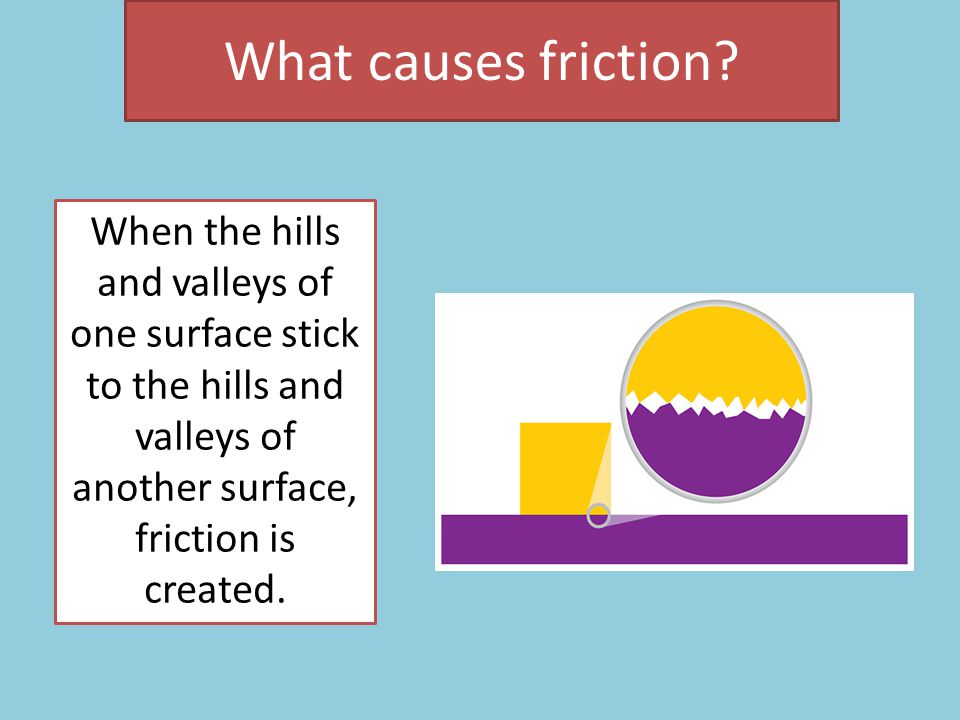 The direction of the friction force is in the opposite direction of the motion of the object.