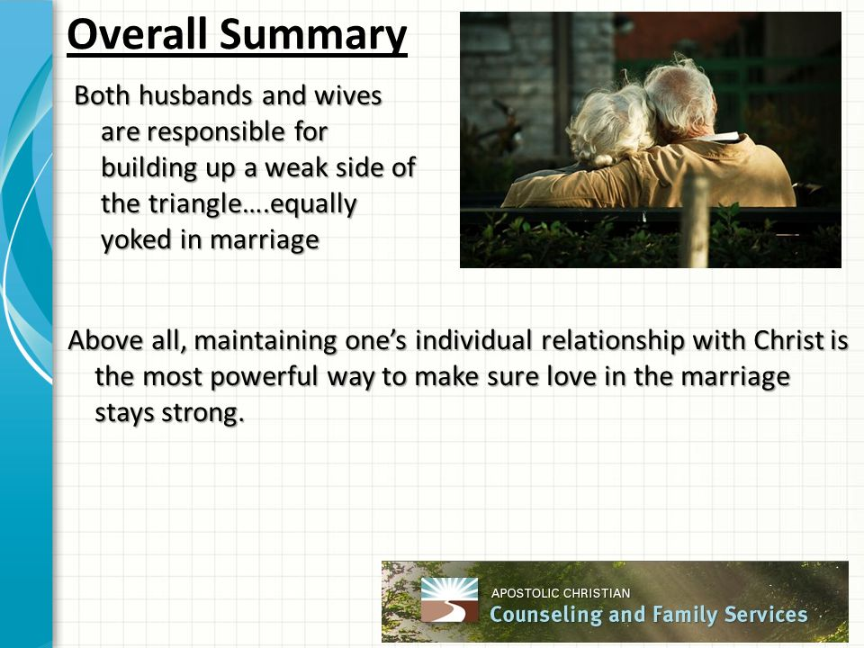 Overall Summary Both husbands and wives are responsible for building up a weak side of the triangle….equally yoked in marriage Above all, maintaining