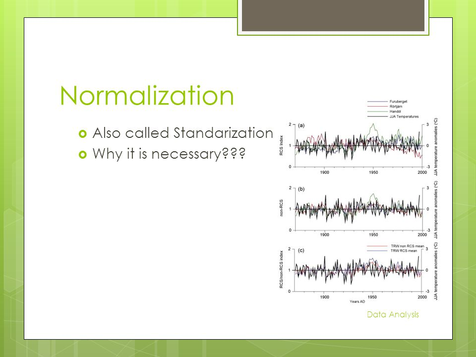 Normalization  Also called Standarization  Why it is necessary Data Analysis