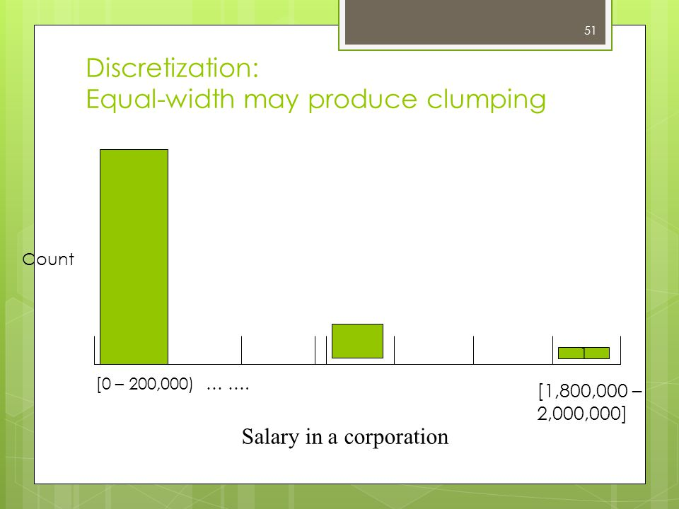 51 Discretization: Equal-width may produce clumping [0 – 200,000) … …. 1 Count Salary in a corporation [1,800,000 – 2,000,000]