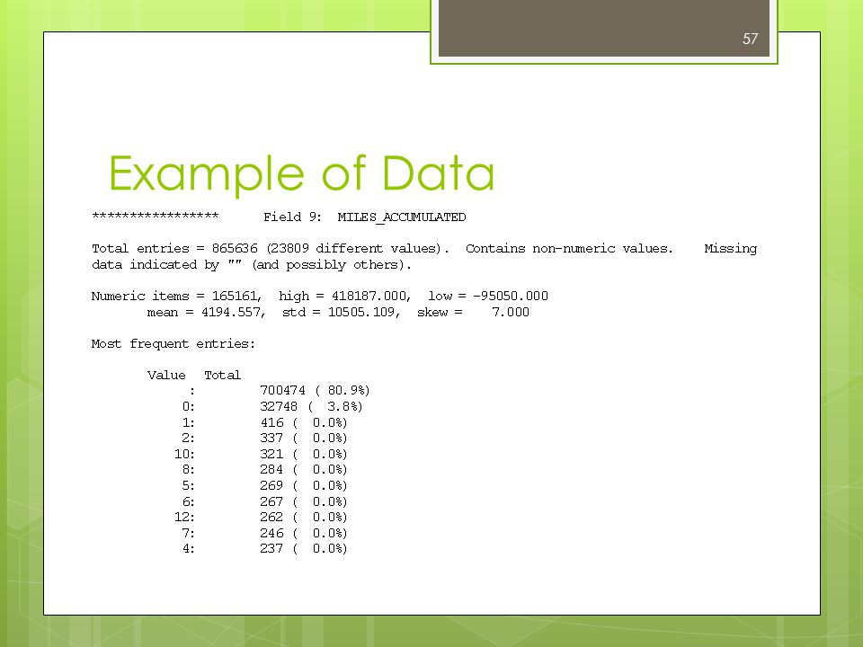 57 Example of Data