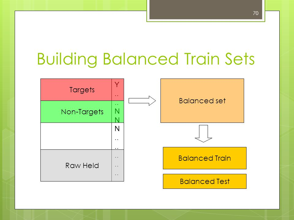 70 Building Balanced Train Sets Y.. N..