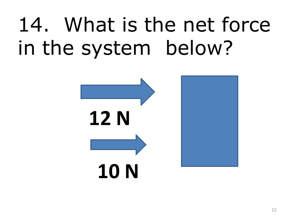 14. What is the net force in the system below 12 12 N 10 N